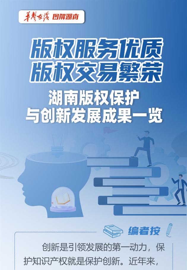 版权服务优质、版权交易繁荣……湖南版权保护与创新发展成果一览