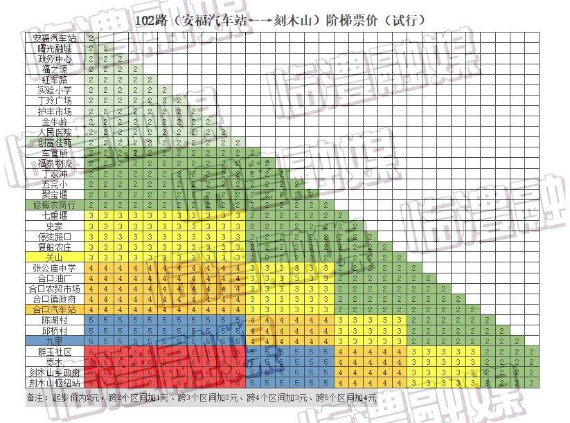 临澧至刻木山绿色公交车明日试运行 合口有四站