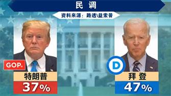 社科院美国问题专家预测美国大选,谁更有机会胜出?