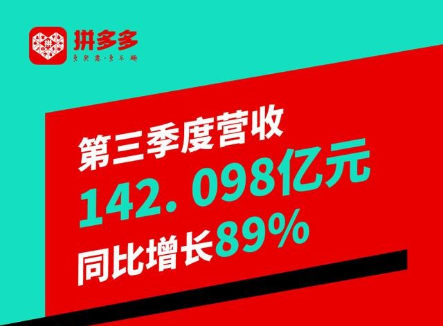 """""""双循环""""战略显效内需强劲:新任CEO陈磊带领拼多多迎来首个盈利季度"""