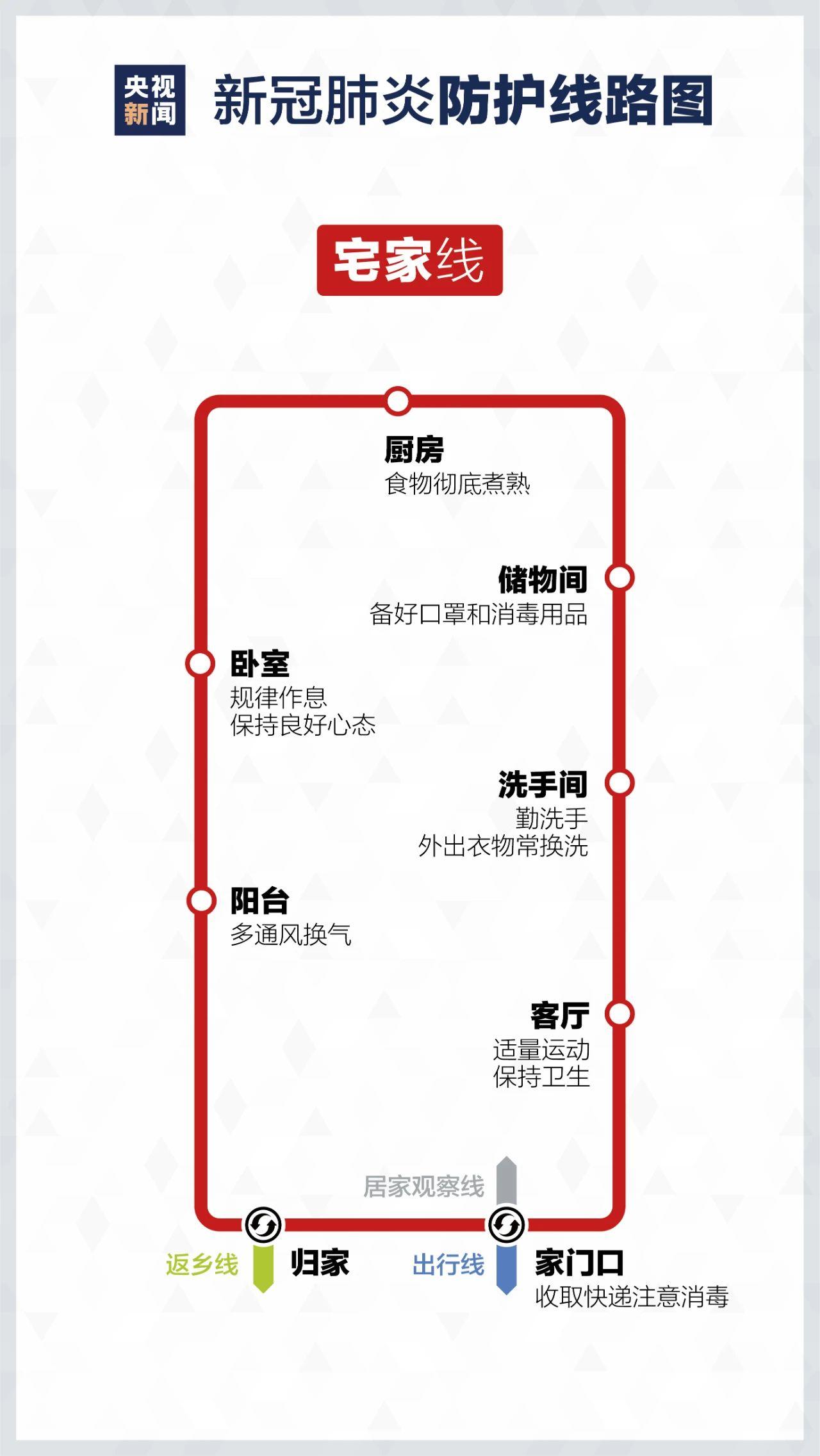 关注!最新版疫情防护线路图 新湖南www.hunanabc.com