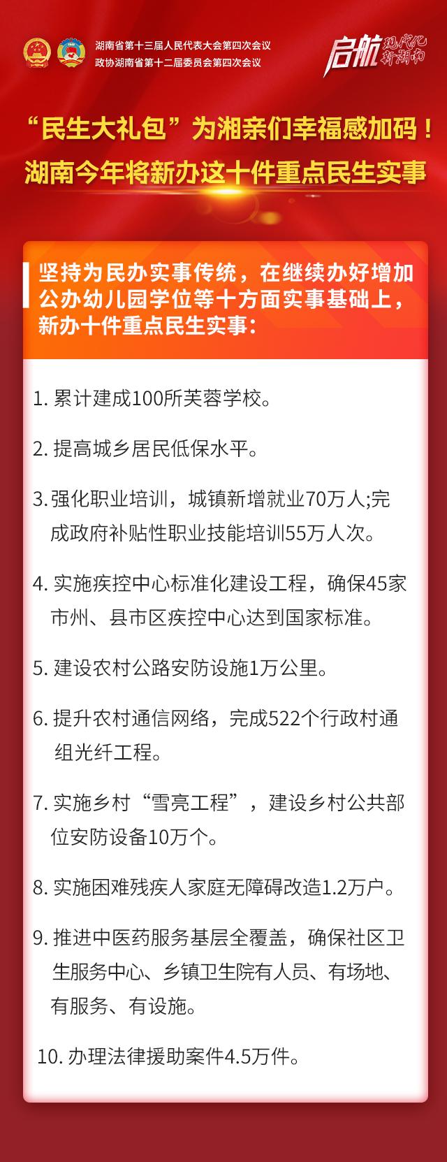 """""""民生大礼包""""为湘亲们幸福感加码!湖南今年将新办这十件重点民生实事 新湖南www.hunanabc.com"""