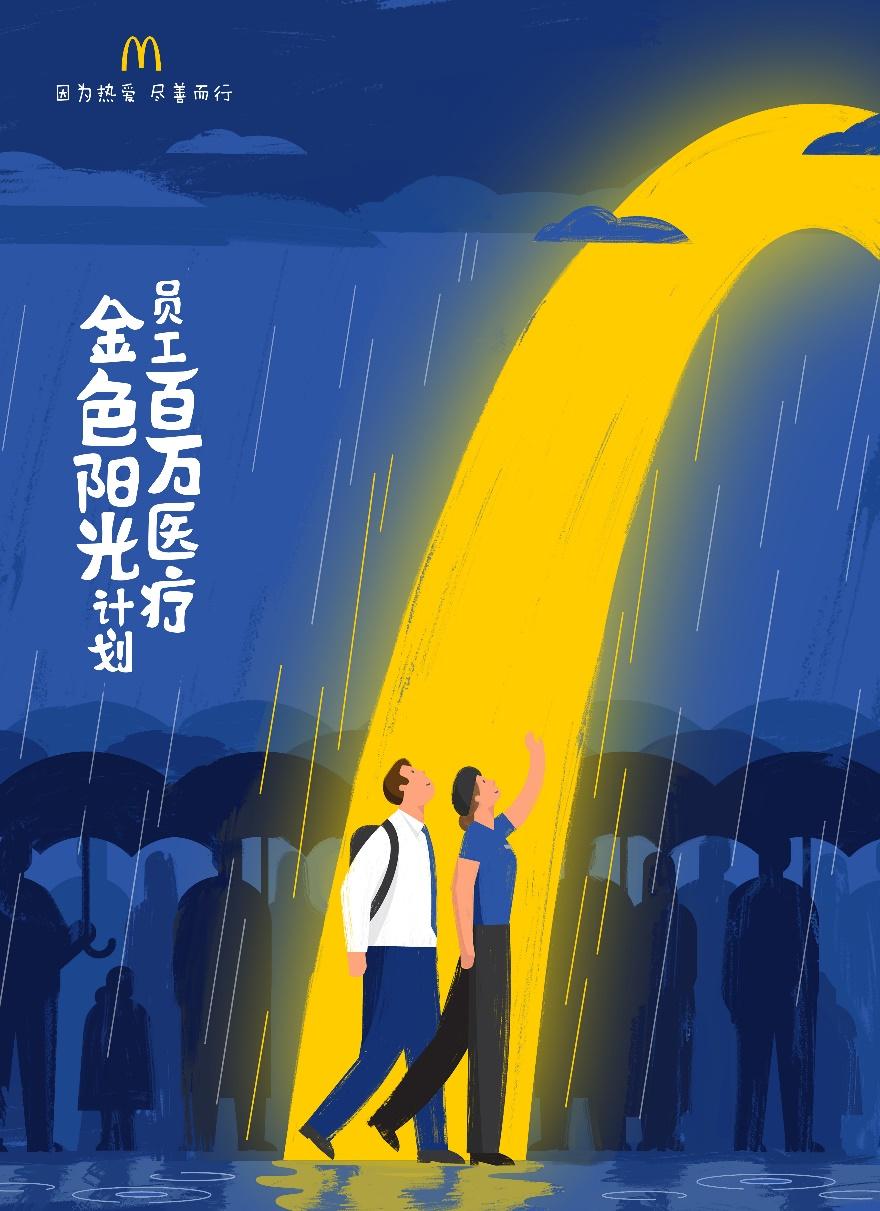 麦当劳中国为员工全资提供百万医疗保险