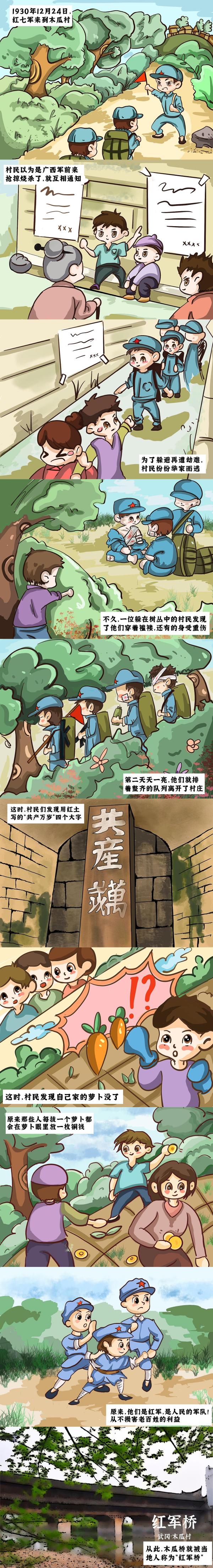 湖南师大学子创作微漫画讲述湖湘红色故