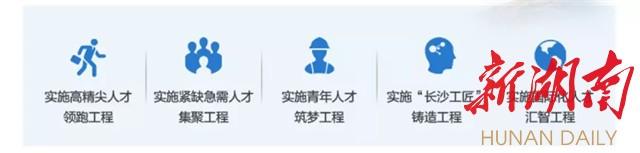 湖南日报丨湖南湘江新区高端人才引进平台正式上线