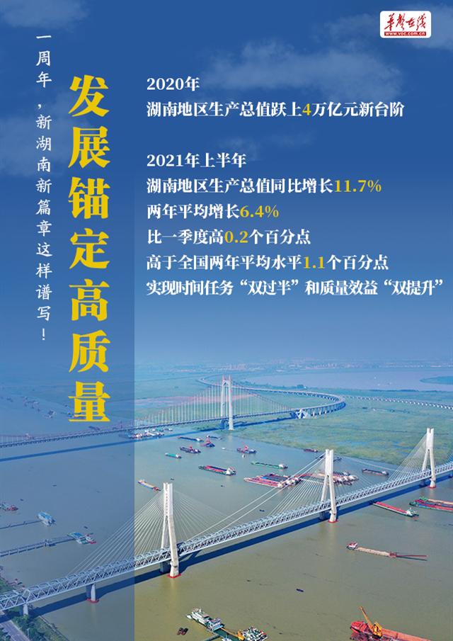 【海报】一周年,新湖南新篇章这样谱写!