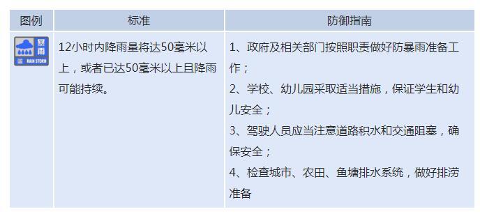 湖南省公布暴雨蓝色预警 湘潭长沙怀化等地将泛起暴雨