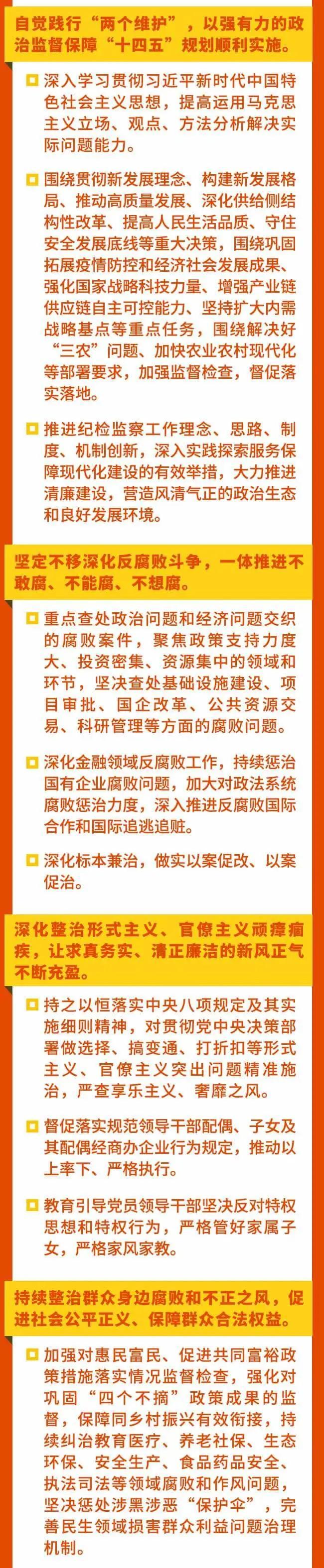 2021年纪检监察工作怎么干,一张图告诉你! 新湖南www.hunanabc.com