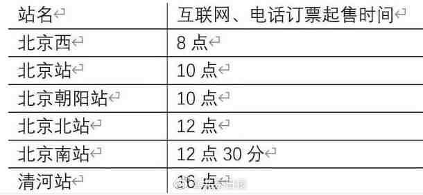 清明假期首日火车票今天开售! 新湖南www.hunanabc.com